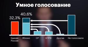 smart-vote_cr