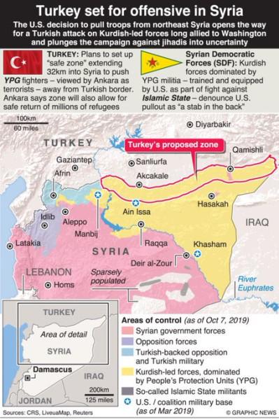 Головна причина страждань народів Сирії - це зовнішня підтримка режиму Асада, - МЗС про початок військових дій Туреччини - Цензор.НЕТ 3392