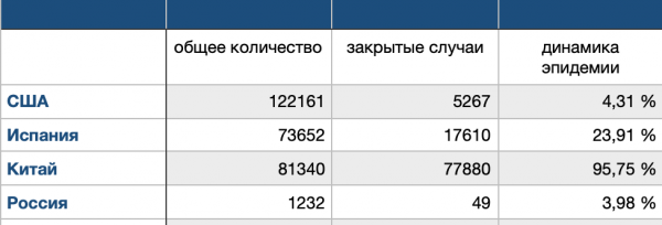 Снимок экрана 2020-03-28 в 10.48.03