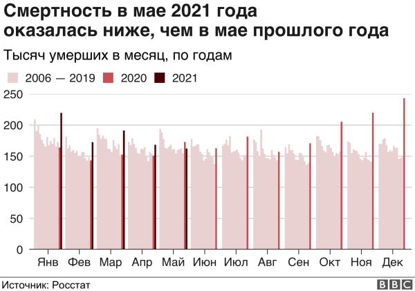 Хорошая новость _119334467_russia_plot-nc-2