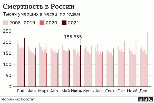 _119815552_sm_in_russia-nc