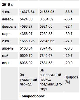 Снимок экрана 2015-09-09 в 12.25.07