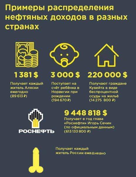 Российский корабль совершил попытку захвата украинского судна около берегов Крыма - Цензор.НЕТ 8204