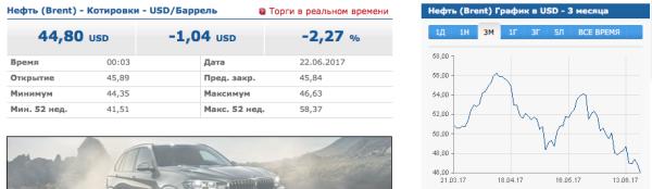 Снимок экрана 2017-06-22 в 0.41.51