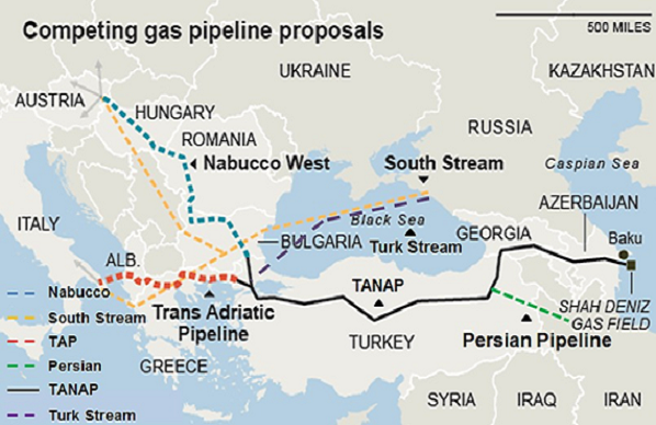 competing-gas-pipelines