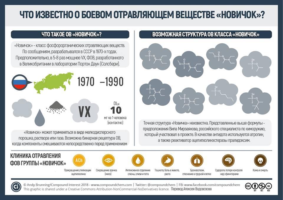 Позиція Москви у справі Скрипаля стає дедалі дивнішою, - глава МЗС Великої Британії - Цензор.НЕТ 7633