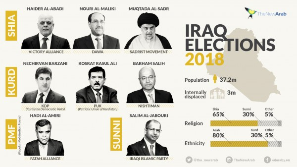 Иракские альянсы 2fc03536-4b9c-4f43-8491-b400f2a78fae