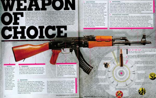 AK-47 Photograph copy