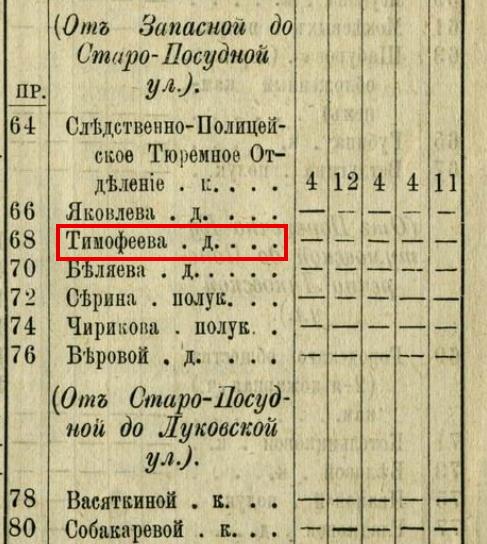 Дом 66 по Кр.набережной- Табл домов и улиц 1884