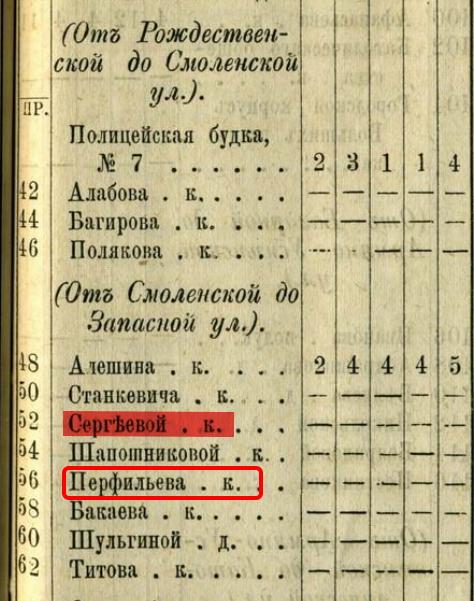 01- 00-2-дом 66 по Кр.набережной-табл домов и улиц 1884.jpg