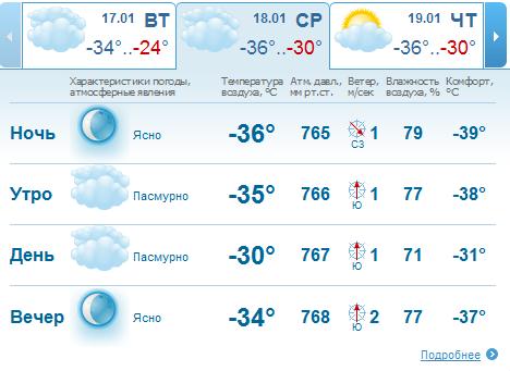 Волгоград погода на две недели