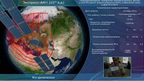 Один из спутников действующей группировки ГПКС в дополненной реальности