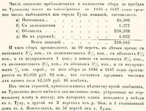 документ 1853г о шоссейном сборе_тула.jpg