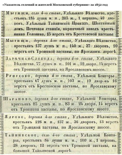 мытищи_селения_1852.jpg