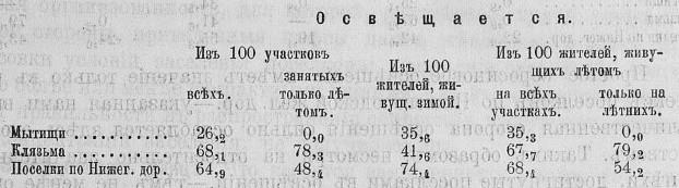 1913-мытищи-освещение.jpg