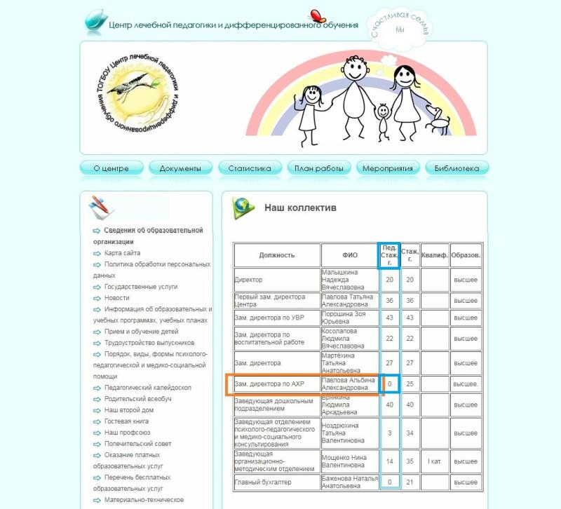 ....//ccenter.68edu.ru/kollektiv.html