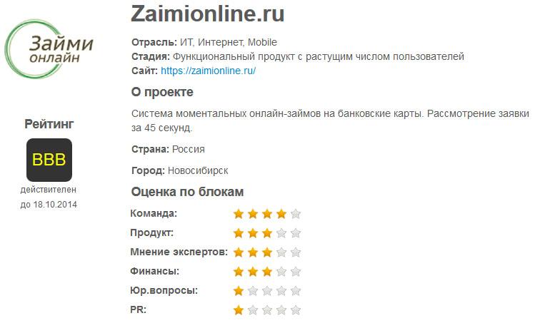 рейтинг zaimionline
