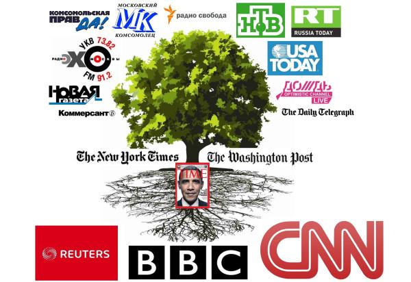 Дерево СМИ