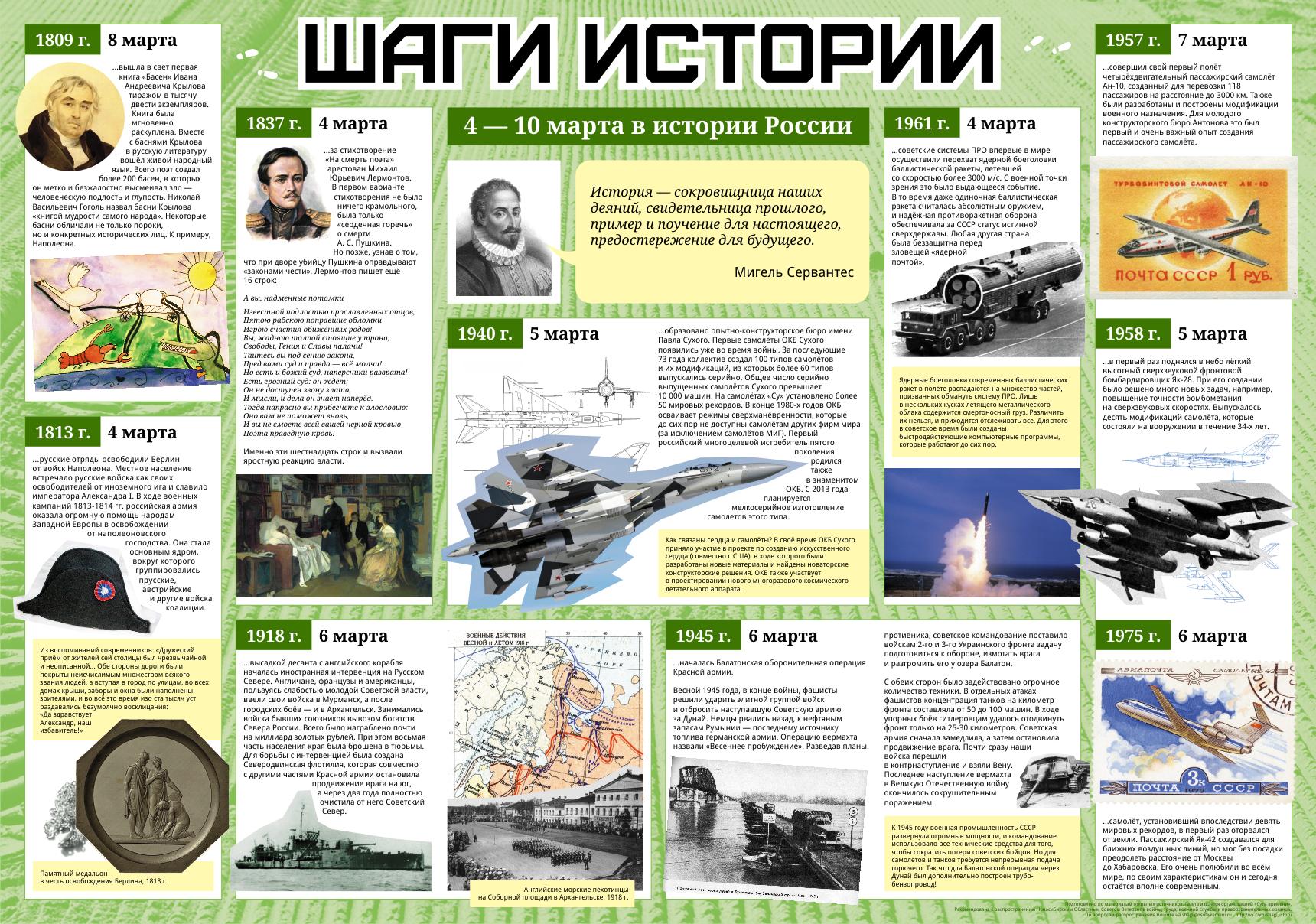 Анализ дизайна газеты
