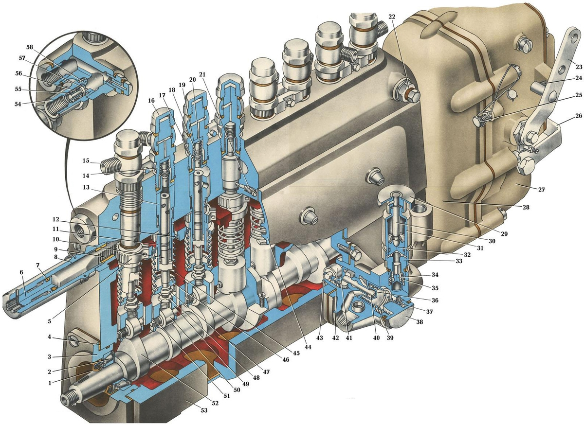 ТНВД трактора МТЗ 80: ремонт устройство регулировка и схема