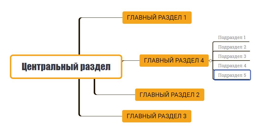 06_Добавление подразделов.PNG