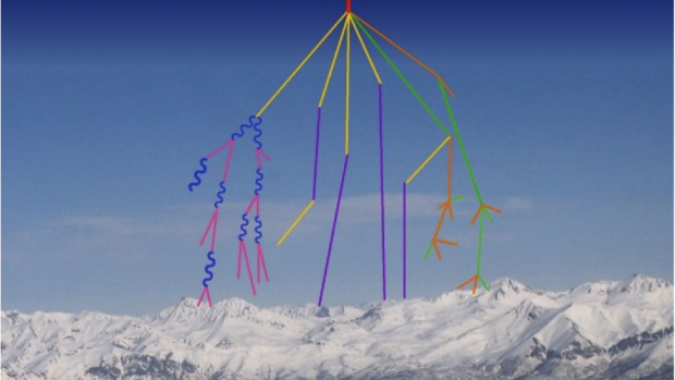 http://www.windows2universe.org/physical_science/physics/atom_particle/cosmic_ray_spallation_big.jpg