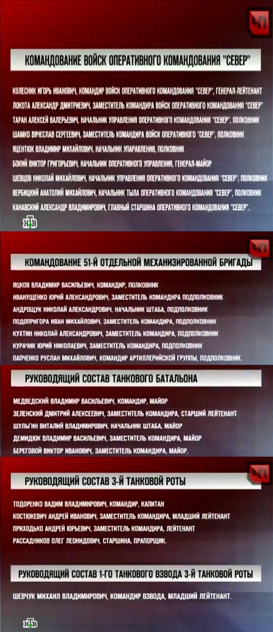 Список_военных_карателей_неофашистской_хунты