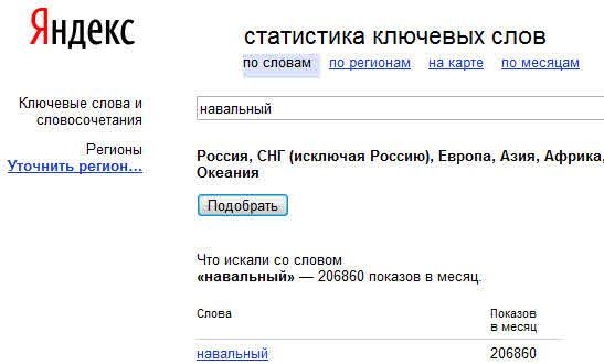 статистика поиска слова навальный в яндексе