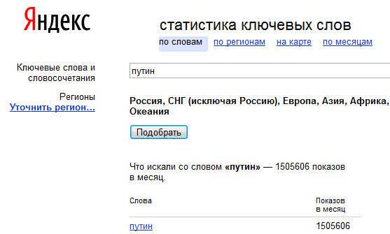 статистика поиска слова путин в яндексе