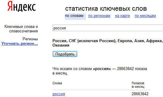 статистика поиска слова россия в яндексе