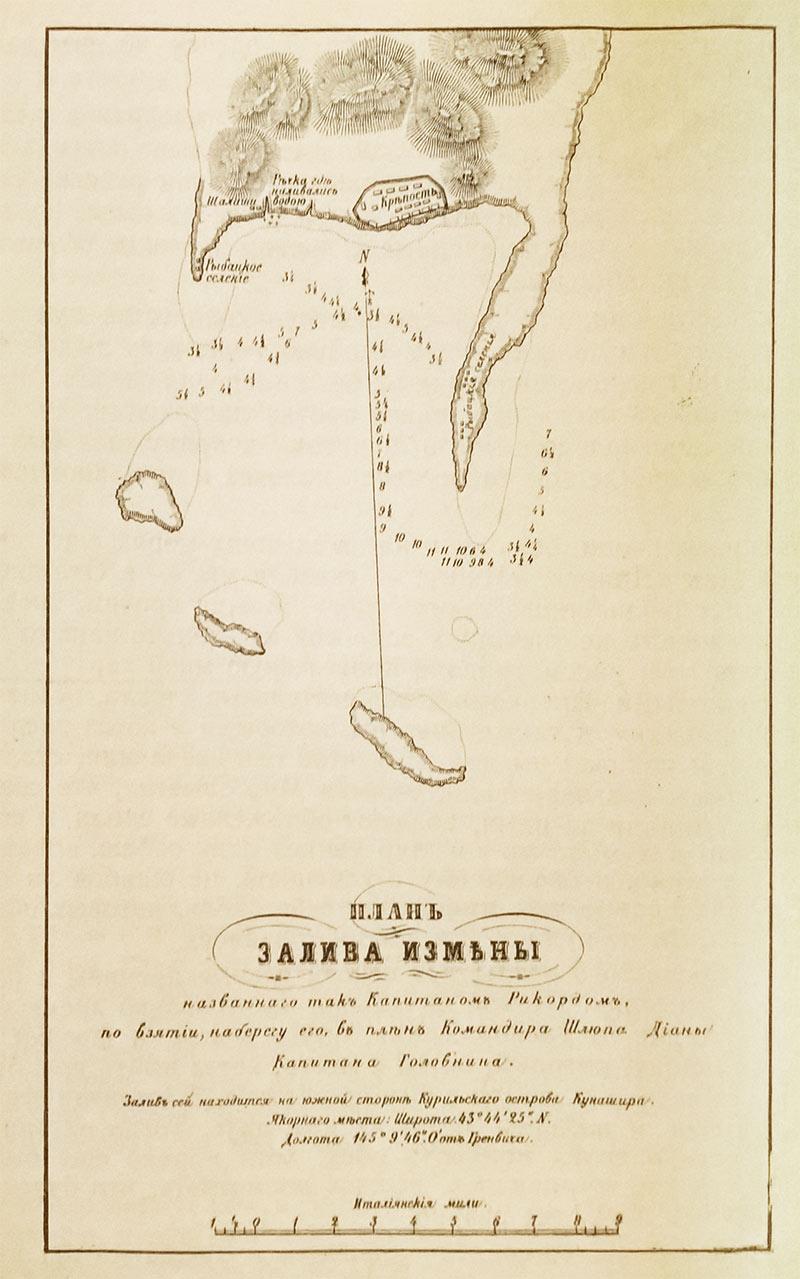 карта, япония, Головнин,