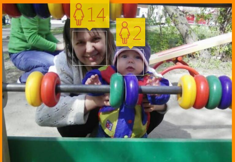 возраст