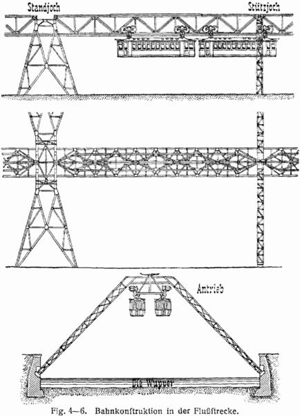434px-L-Schwebebahn