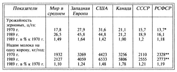 Серова_т7.6