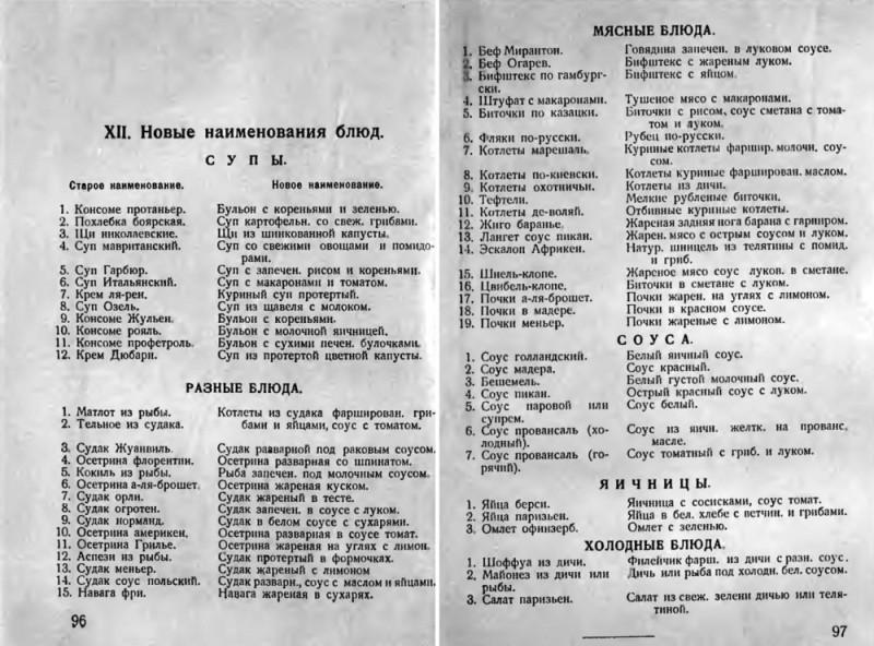 Постановление 1928 года о переименовании блюд