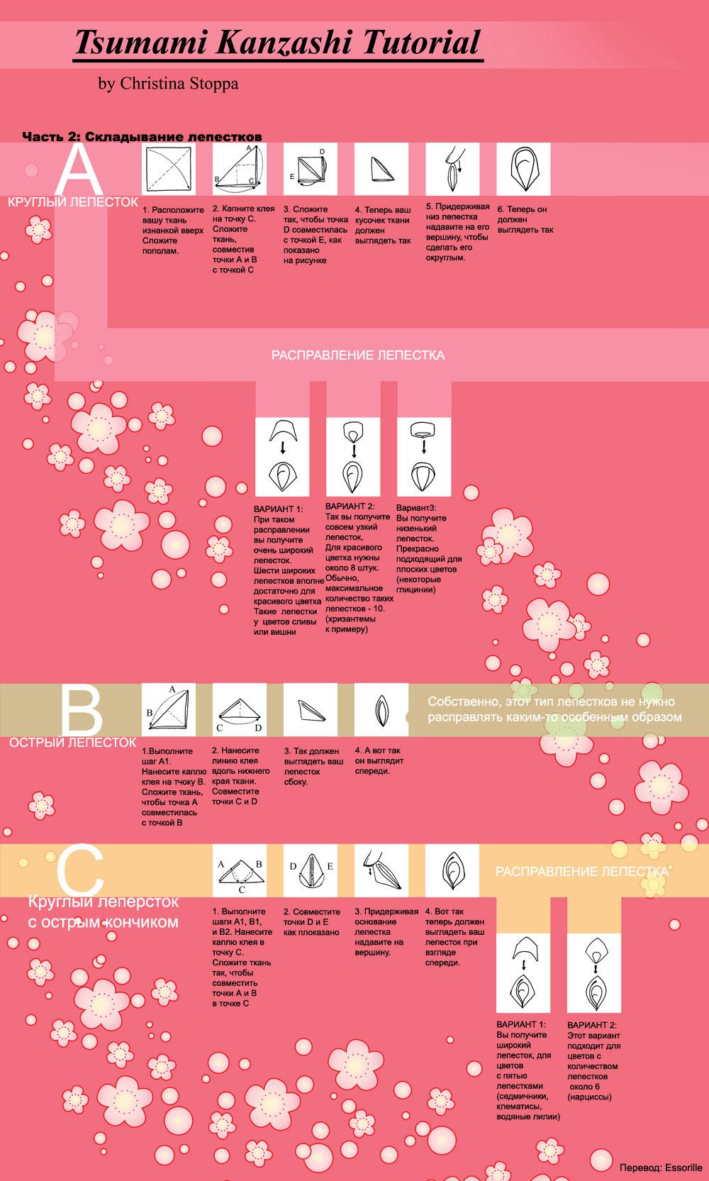 Украшения канзаши.  Цветы из ткани и лент.  Tsumami kanzashi.  Балашиха.