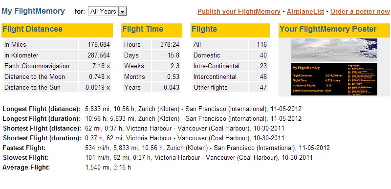 18-FlightMem-stat01