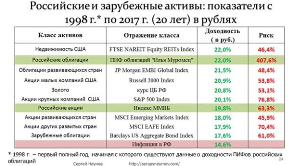 ETF - rus -5.jpg