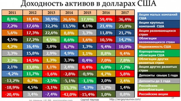 ETF - rus -7.jpg