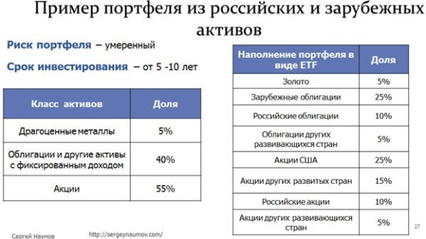 ETF - rus -8.jpg
