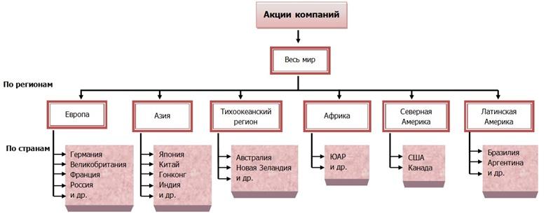 акции 1