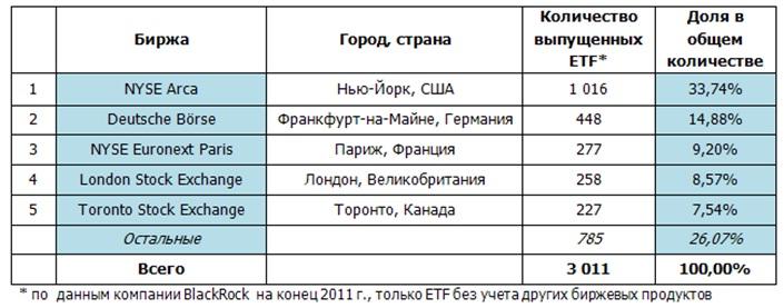 таблица 4.4