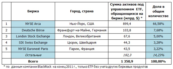 Таблица 4.6