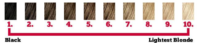Уровень тона волос таблица