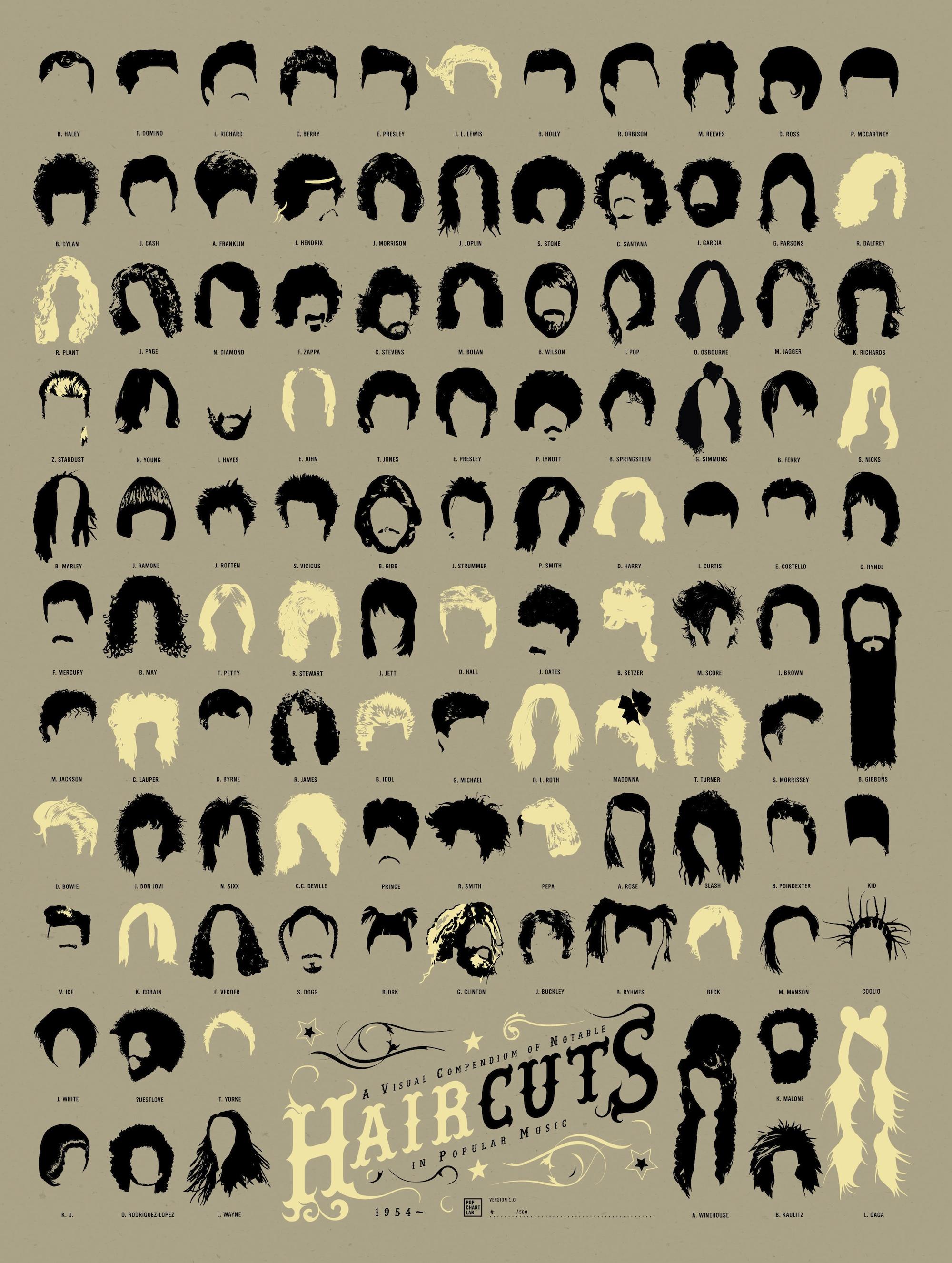 music-hair-cuts-infographic-full