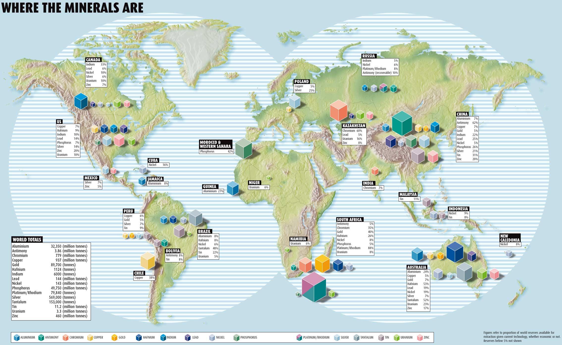 Ресурсы мира