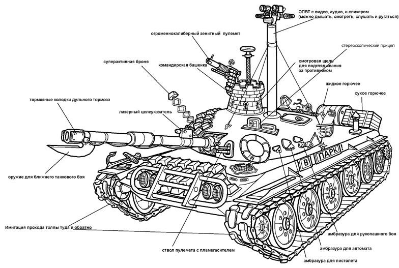 Броня крепка Tank1