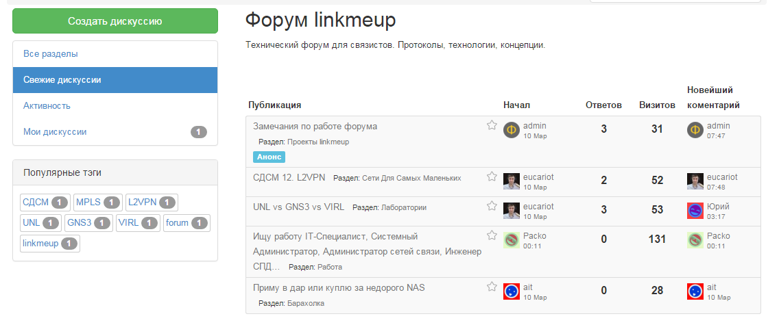Форум linkmeup