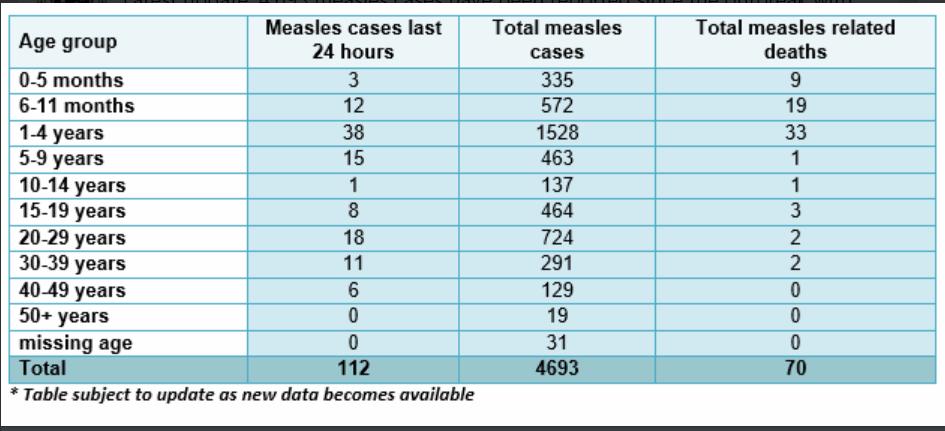 measles-samoa