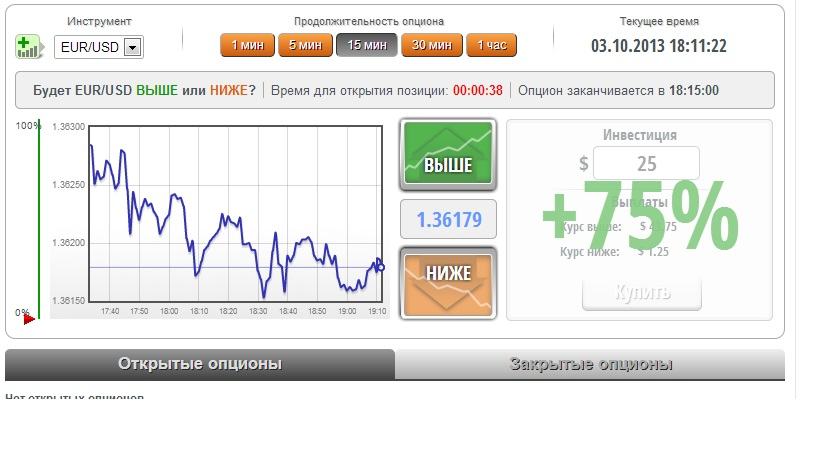 Win in binary options